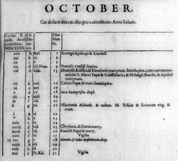 Riforma Calendario Gregoriano.Il Calendario Articoli Di Astronomia
