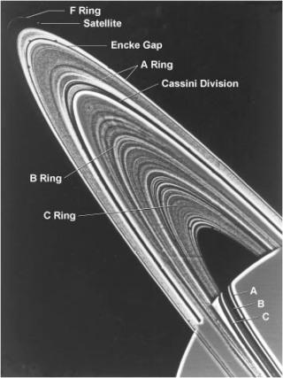 Struttura degli anelli di Saturno