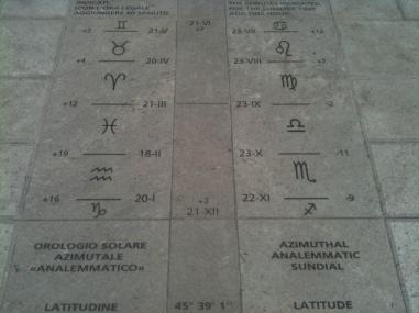 Orologio solare analemmatico