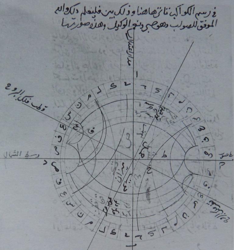 Calendario Persiano Conversione.Il Cielo Degli Arabi Articoli Di Astronomia Pagina 2