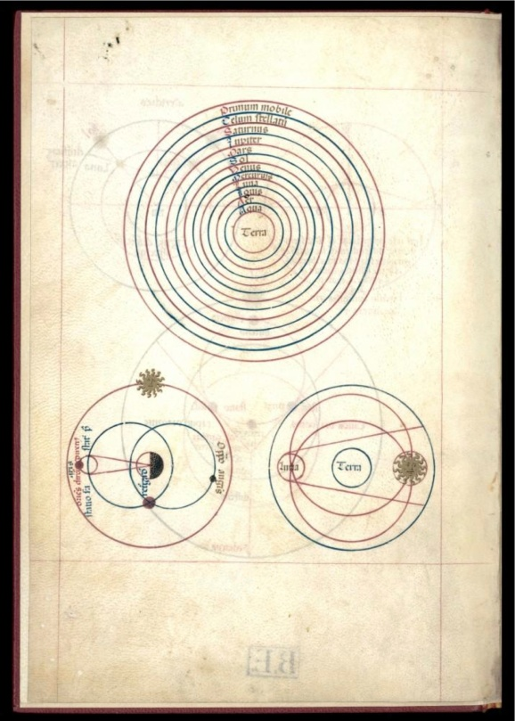 De Sphaera estense - Tavola II