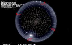 Valori di azimuth rispetto l'orizzonte